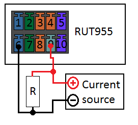 Rut955 analog input current measurement.png