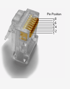Poe rj45 connector.png