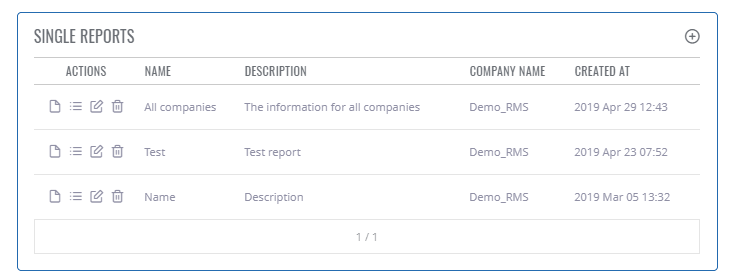 RMS-single-reports-table.png