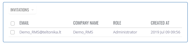 RMS-invited-users-table.png