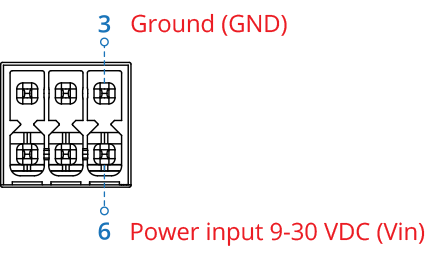 Networking trb145 manual powering options rs485 connector pinout.png