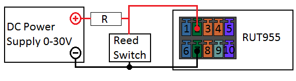 Isolated input security example 1.png