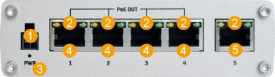 Networking tsw100 manual panels front v2.png