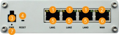 Networking rutx08 manual panels front v1.jpg