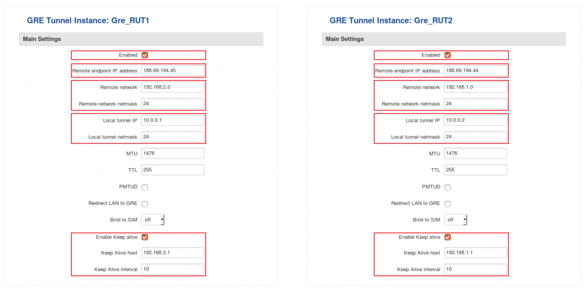 Gre tunnel configuration example v2.png